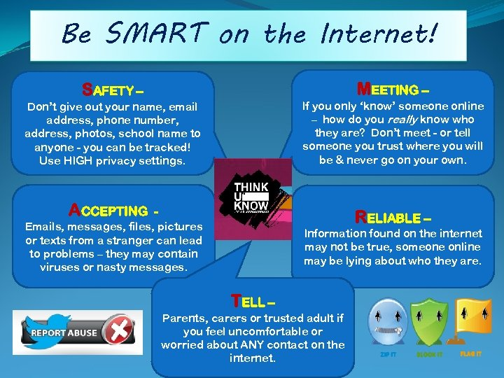 Be SMART on the Internet! MEETING – SAFETY – If you only 'know' someone