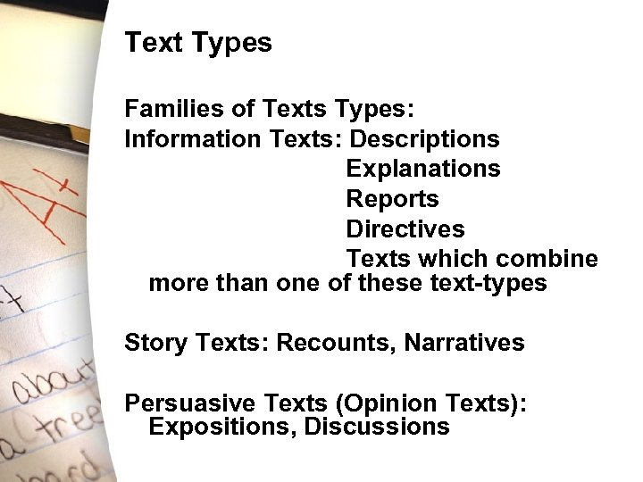 Text Types Families of Texts Types: Information Texts: Descriptions Explanations Reports Directives Texts which
