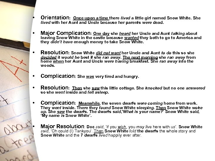 • Orientation: • Major Complication: One day she heard her Uncle and Aunt