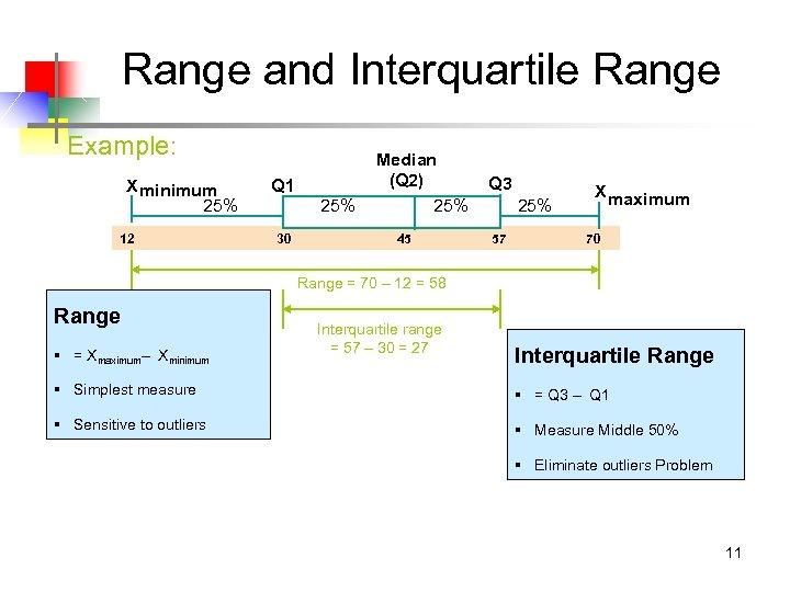 Range and Interquartile Range Example: X minimum 25% 12 Q 1 25% 30 Median