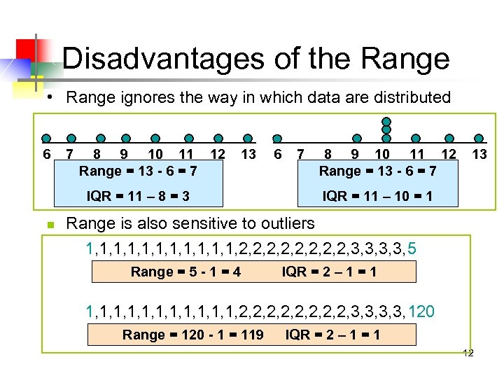 Disadvantages of the Range • Range ignores the way in which data are distributed