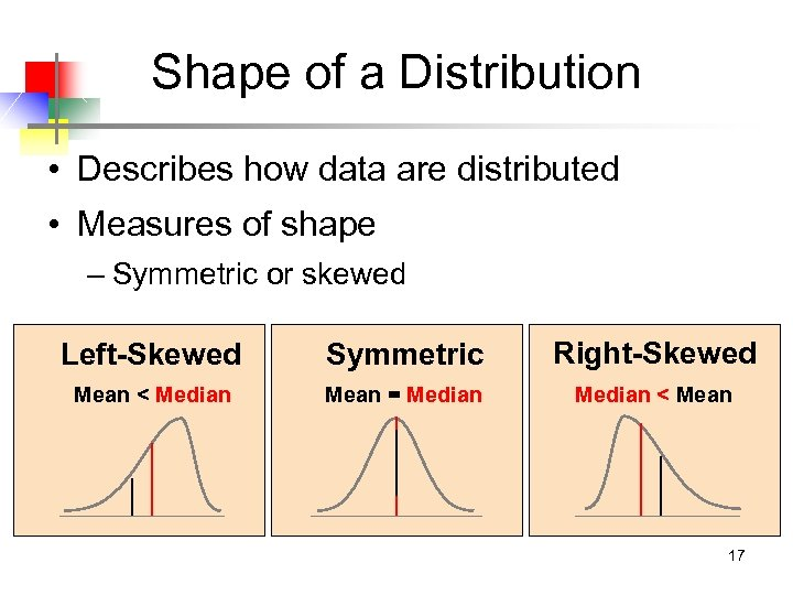 Shape of a Distribution • Describes how data are distributed • Measures of shape