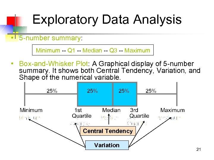 Exploratory Data Analysis • 5 -number summary: Minimum -- Q 1 -- Median --