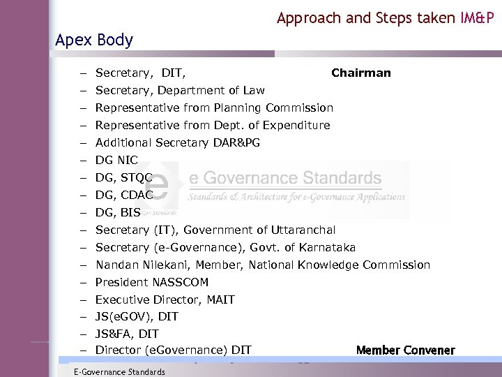 Approach and Steps taken IM&P Apex Body – Secretary, DIT, Chairman – Secretary, Department