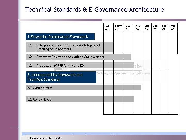 Technical Standards & E-Governance Architecture Aug 06 1. Enterprise Architecture Framework 1. 1 Enterprise