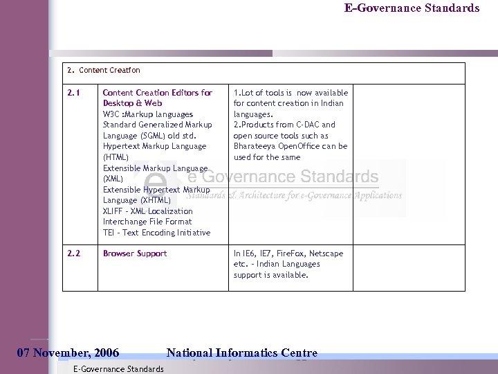 E-Governance Standards 2. Content Creation 2. 1 Content Creation Editors for Desktop & Web