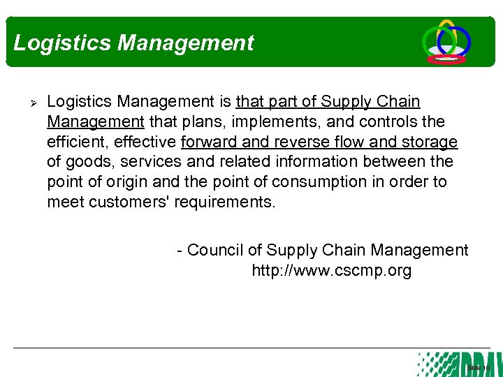 Logistics Management Ø Logistics Management is that part of Supply Chain Management that plans,