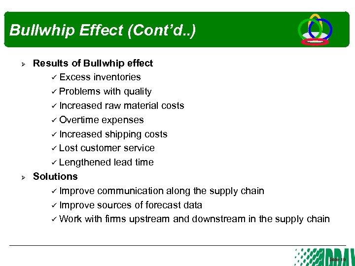 Bullwhip Effect (Cont'd. . ) Ø Ø Results of Bullwhip effect Excess inventories Problems