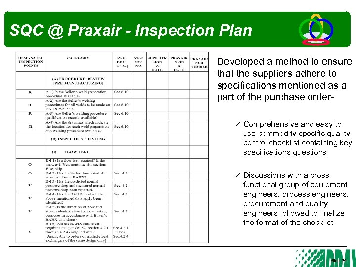 SQC @ Praxair - Inspection Plan Developed a method to ensure that the suppliers