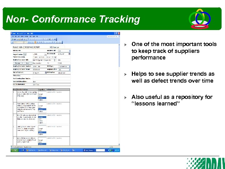 Non- Conformance Tracking Ø Ø Ø One of the most important tools to keep