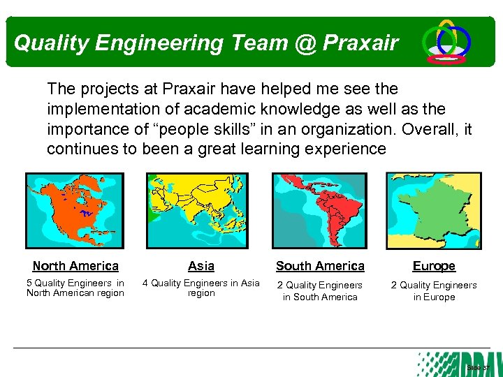 Quality Engineering Team @ Praxair The projects at Praxair have helped me see the