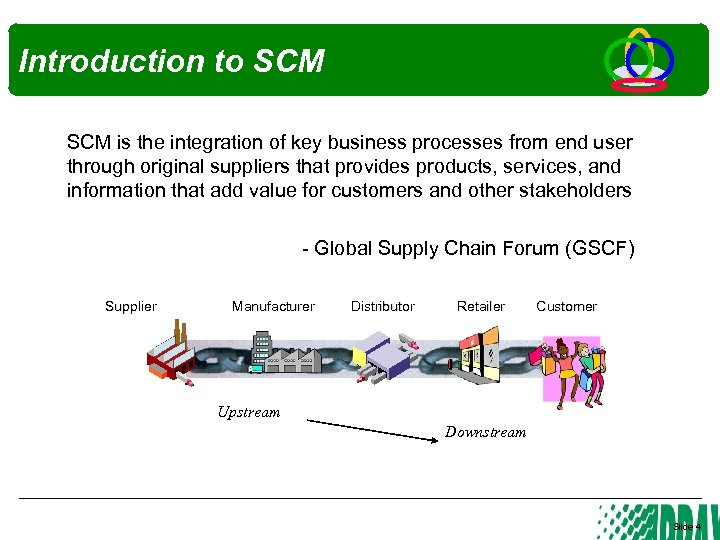 Introduction to SCM is the integration of key business processes from end user through