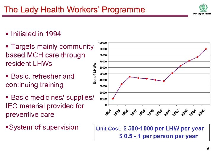 The Lady Health Workers' Programme Ministry of Health § Initiated in 1994 § Targets