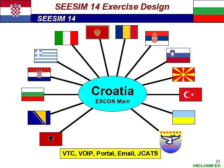 SEESIM 14 Exercise Design SEESIM 14 Croatia EXCON Main VTC, VOIP, Portal, Email, JCATS