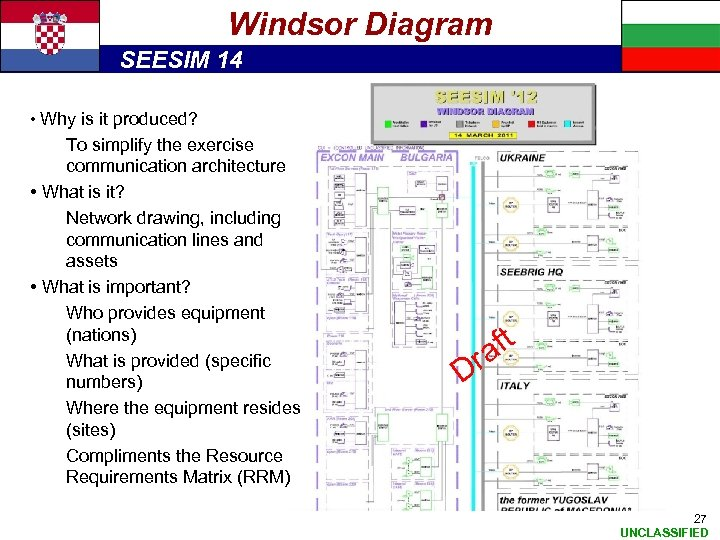 Windsor Diagram SEESIM 14 • Why is it produced? To simplify the exercise communication