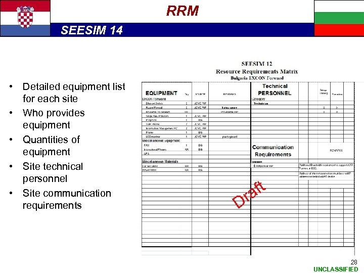 RRM SEESIM 14 • Detailed equipment list for each site • Who provides equipment