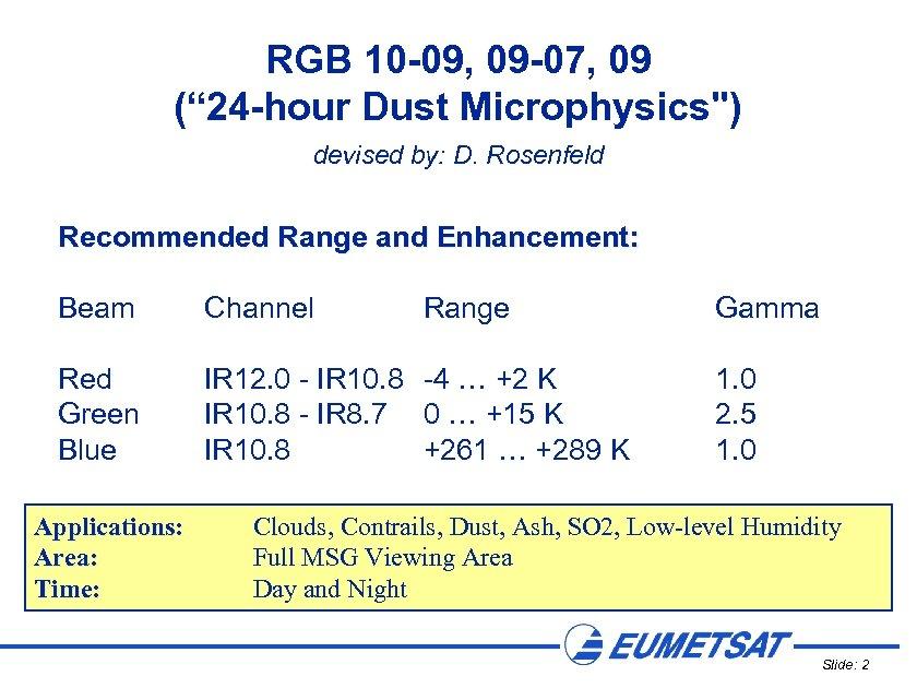 "RGB 10 -09, 09 -07, 09 ("" 24 -hour Dust Microphysics"
