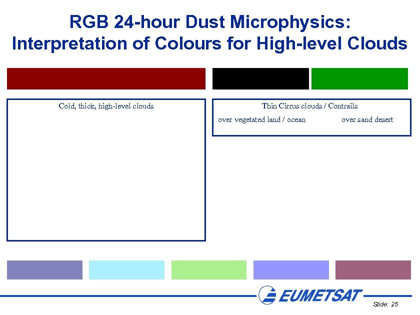 RGB 24 -hour Dust Microphysics: Interpretation of Colours for High-level Clouds Cold, thick, high-level