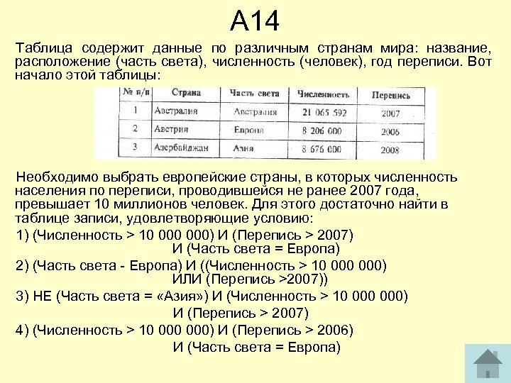 А 14 Таблица содержит данные по различным странам мира: название, расположение (часть света), численность