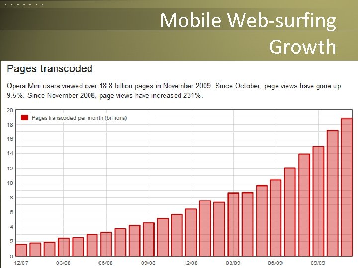 Mobile Web-surfing Growth Corvelle Drives Concepts to Completion 49