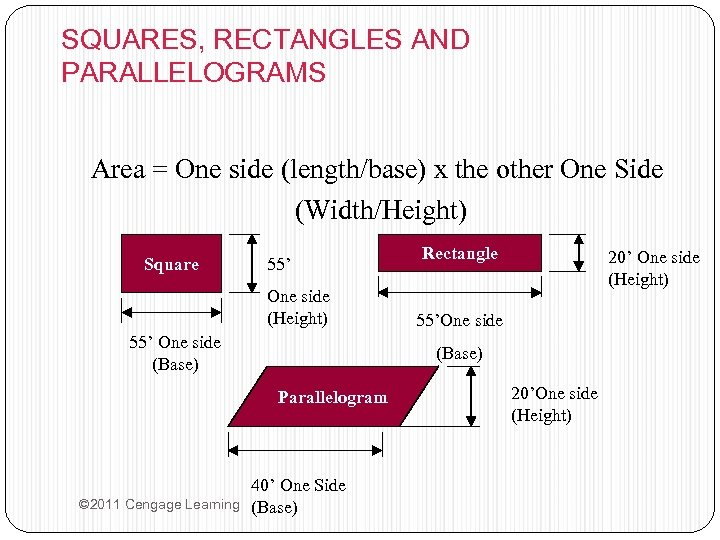 SQUARES, RECTANGLES AND PARALLELOGRAMS Area = One side (length/base) x the other One Side