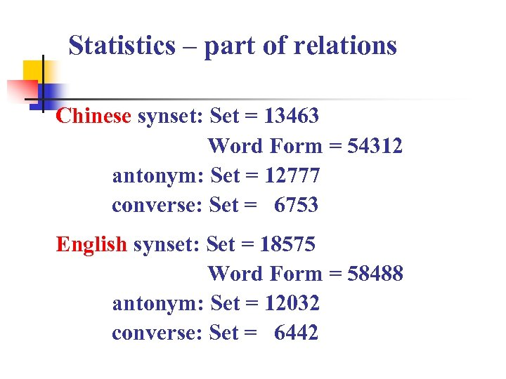 Statistics – part of relations Chinese synset: Set = 13463 Word Form = 54312