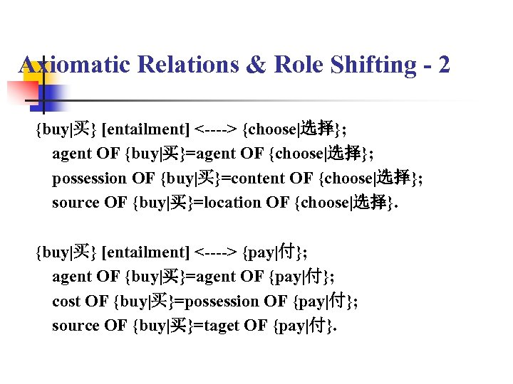 Axiomatic Relations & Role Shifting - 2 {buy|买} [entailment] <----> {choose|选择}; agent OF {buy|买}=agent