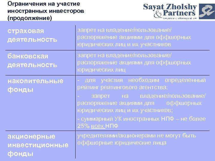 Ограничения на участие иностранных инвесторов (продолжение) страховая деятельность запрет на владение/пользование/ распоряжение акциями для