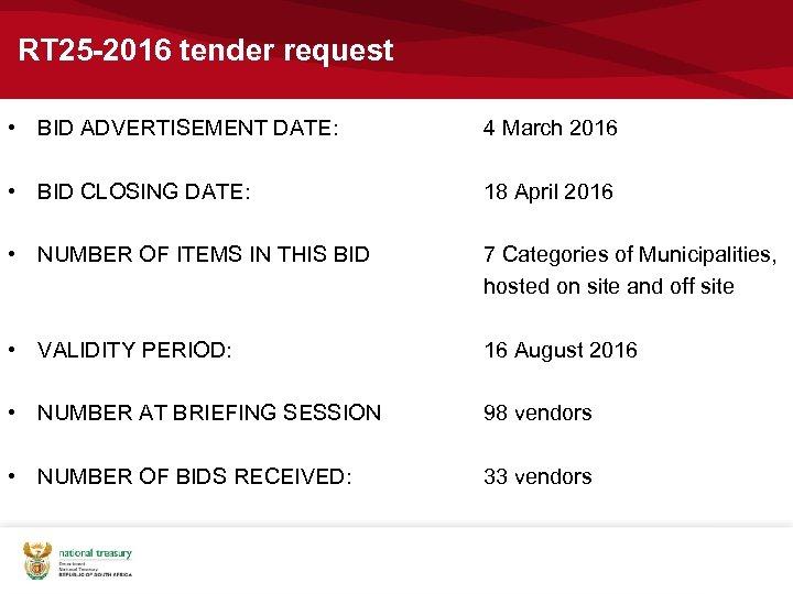 RT 25 -2016 tender request • BID ADVERTISEMENT DATE: 4 March 2016 • BID