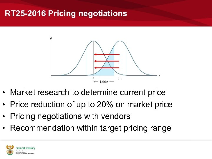 RT 25 -2016 Pricing negotiations • • Market research to determine current price Price