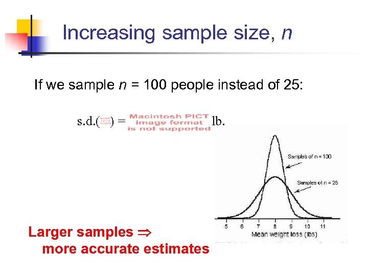 Increasing sample size, n If we sample n = 100 people instead of 25: