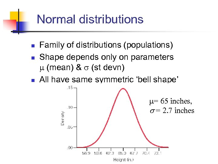 Normal distributions n n n Family of distributions (populations) Shape depends only on parameters