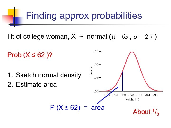 Finding approx probabilities Ht of college woman, X ~ normal ( = 65 ,