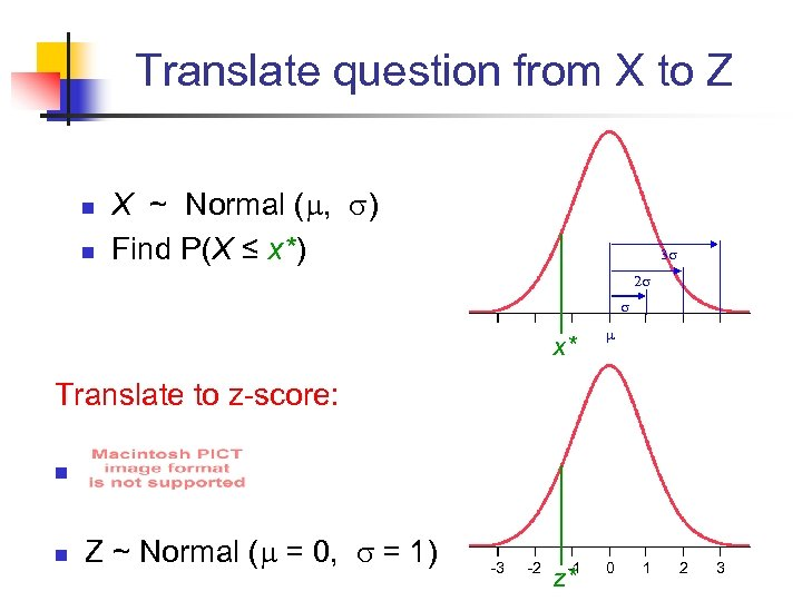 Translate question from X to Z n n X ~ Normal ( , )