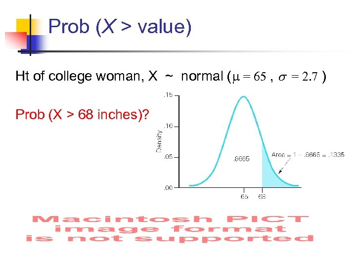 Prob (X > value) Ht of college woman, X ~ normal ( = 65