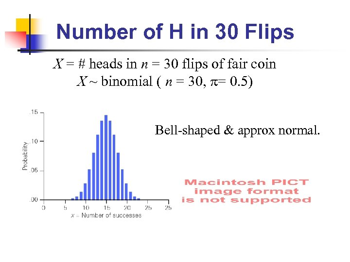 Number of H in 30 Flips X = # heads in n = 30