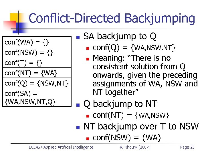 Conflict-Directed Backjumping conf(WA) = {} conf(NSW) = {} conf(T) = {} conf(NT) = {WA}
