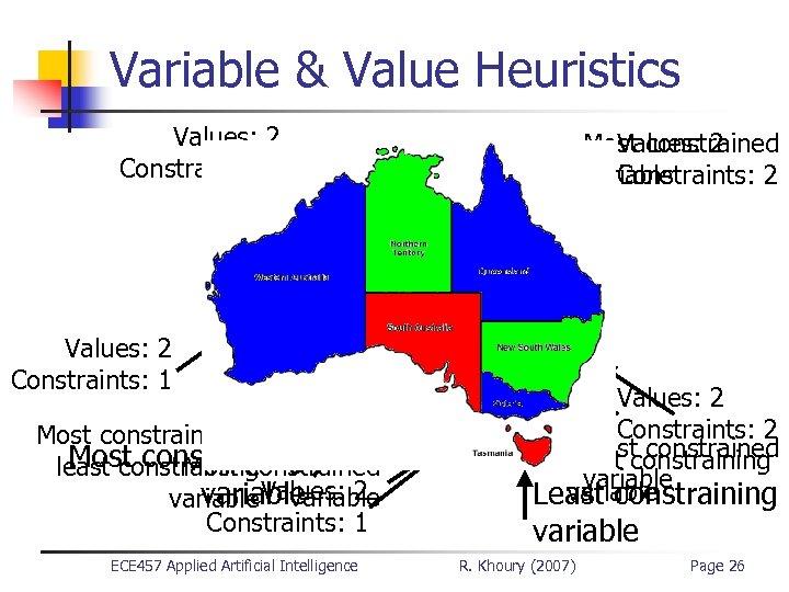 Variable & Value Heuristics Values: 2 Constraints: 2 Values: 2 Constraints: 1 Most constrained