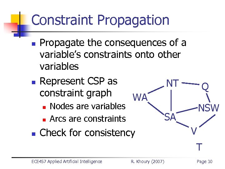 Constraint Propagation n n Propagate the consequences of a variable's constraints onto other variables