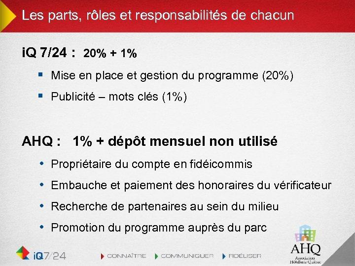Les parts, rôles et responsabilités de chacun i. Q 7/24 : 20% + 1%