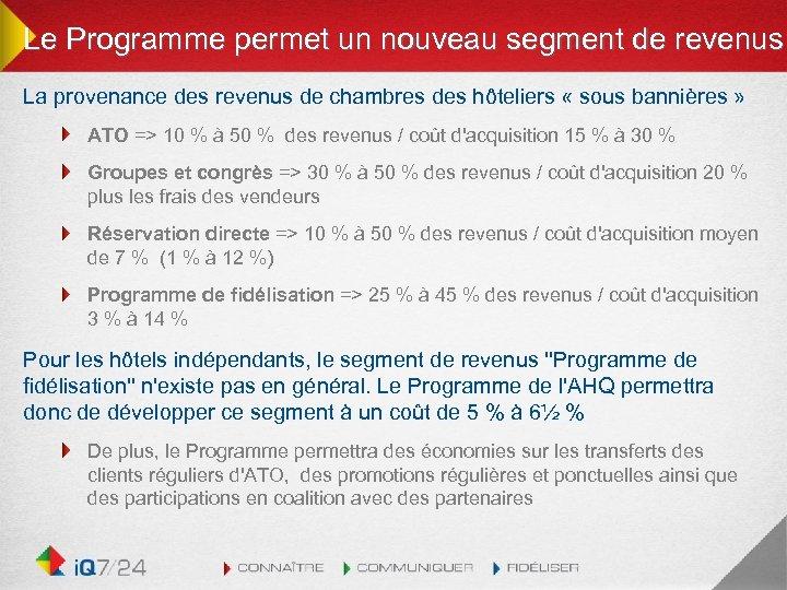 Le Programme permet un nouveau segment de revenus La provenance des revenus de chambres