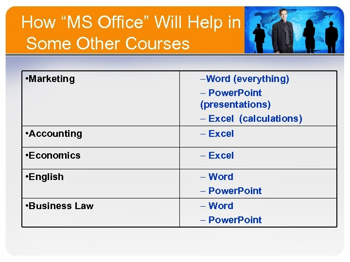 "How ""MS Office"" Will Help in Some Other Courses • Marketing –Word (everything) –"