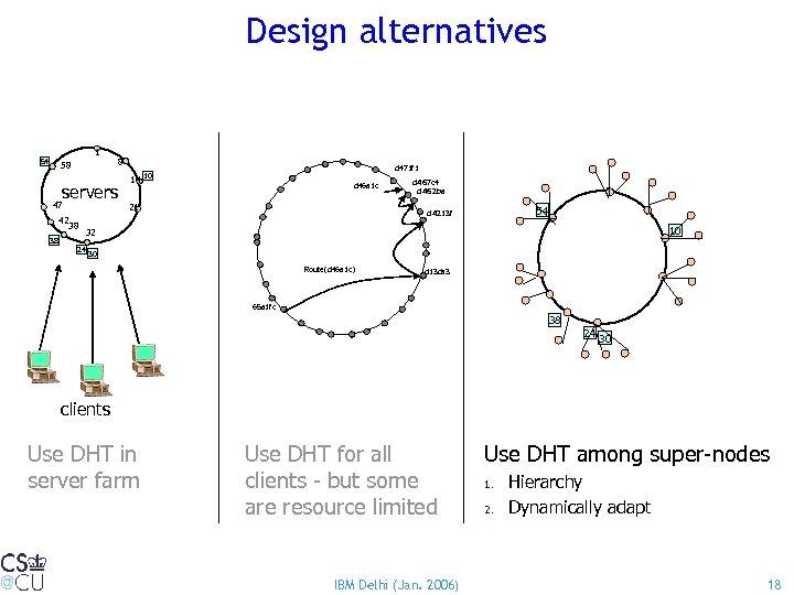 Design alternatives 1 54 58 servers 47 42 38 38 8 d 471 f