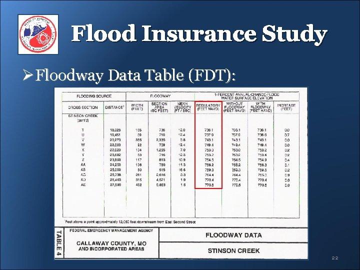 Flood Insurance Study Ø Floodway Data Table (FDT): 22