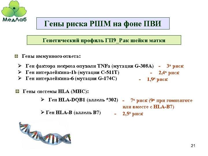 Гены риска РШМ на фоне ПВИ Генетический профиль ГП 9_Рак шейки матки Гены иммунного