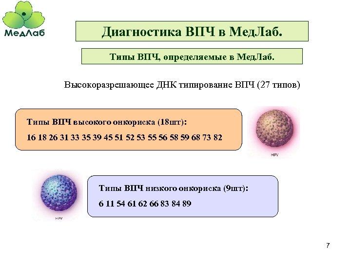 Диагностика ВПЧ в Мед. Лаб. Типы ВПЧ, определяемые в Мед. Лаб. Высокоразрешающее ДНК типирование