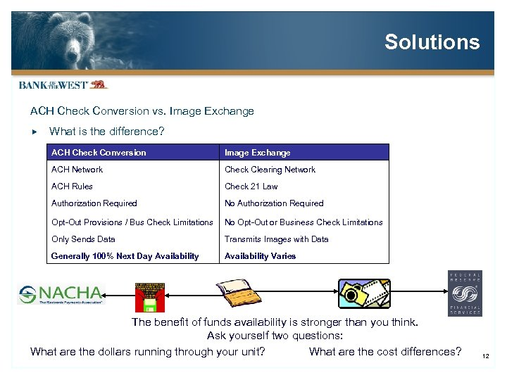 Solutions ACH Check Conversion vs. Image Exchange What is the difference? ACH Check Conversion
