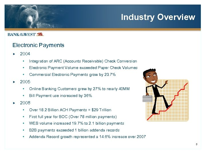 Industry Overview Electronic Payments 2004 Electronic Payment Volume exceeded Paper Check Volumes Integration of