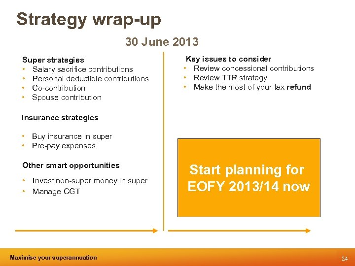 Strategy wrap-up 30 June 2013 Super strategies • Salary sacrifice contributions • Personal deductible