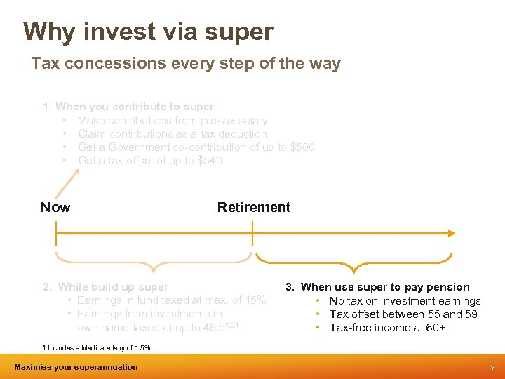 Why invest via super Tax concessions every step of the way 1. When you